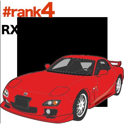 rank4 80スープラ